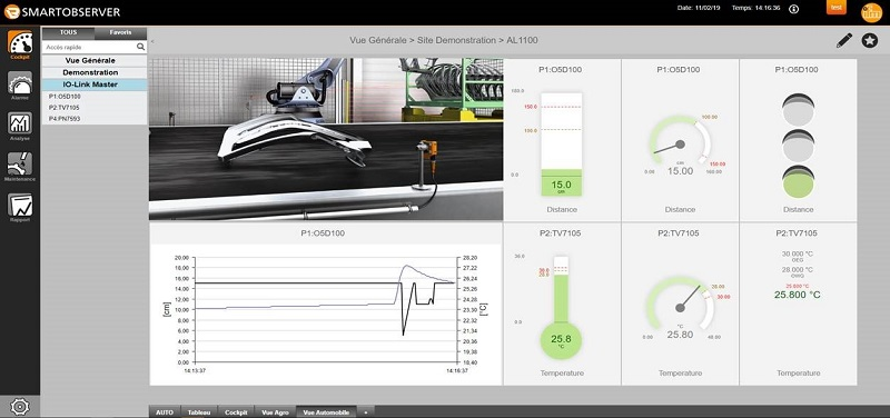 smart observer logiciel maintenance industrielle